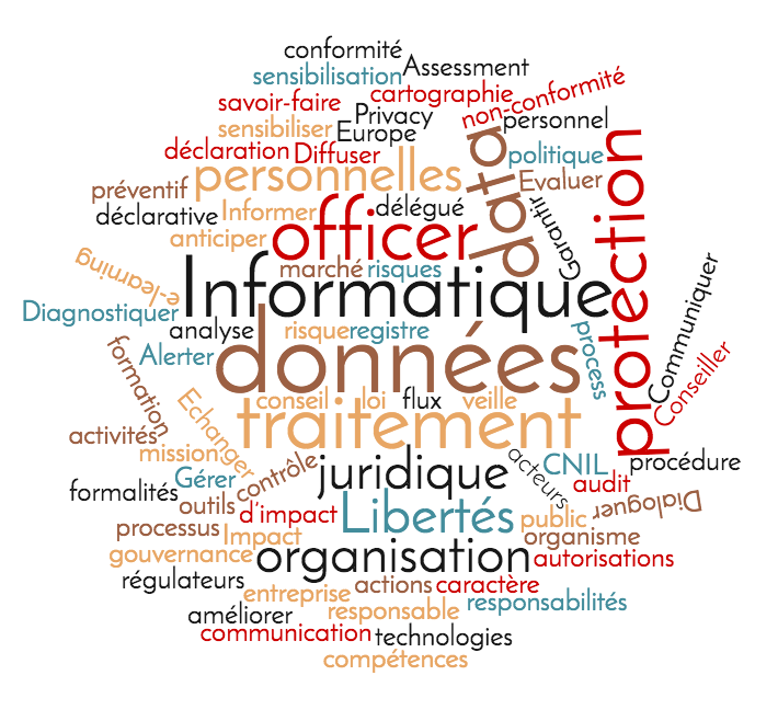 wordcloud(1)